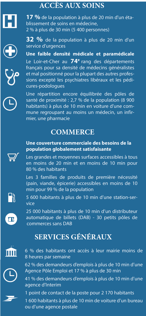 Infographie Services Population 41 B